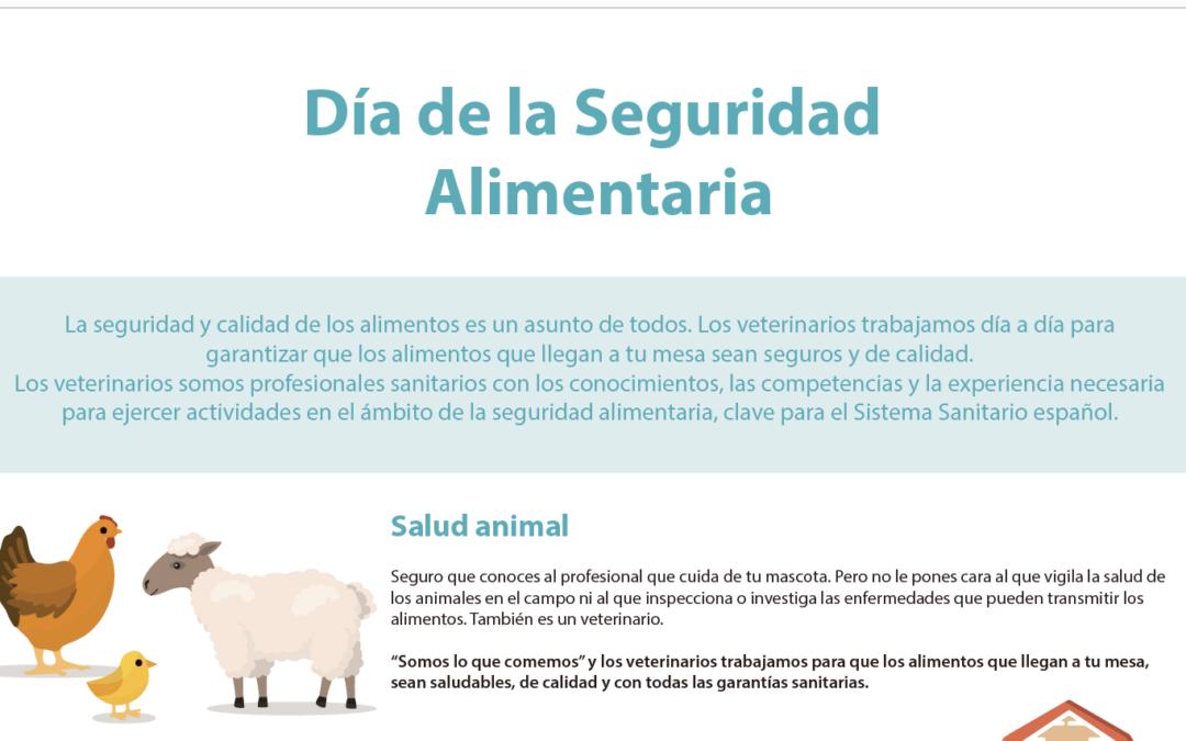 Con motivo del día mundial de la seguridad alimentaria el ICOVZ recuerda la importancia de la labor veterinaria para detectar y prevenir los riesgos que pueden ocasionar los alimentos en la salud de las personas
